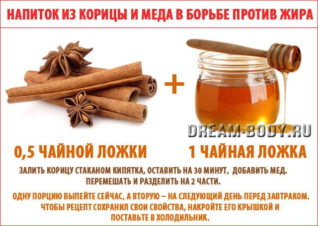 Напиток корица с медом для похудения