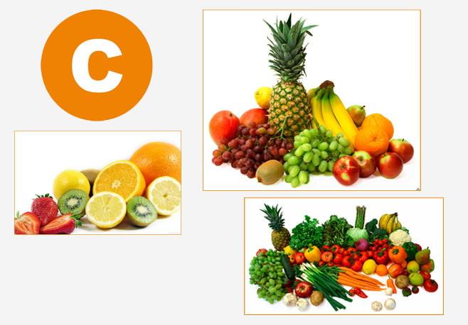 В чем содержится витамин с картинками