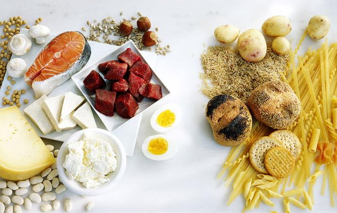 Чередование белков и углеводов для похудения